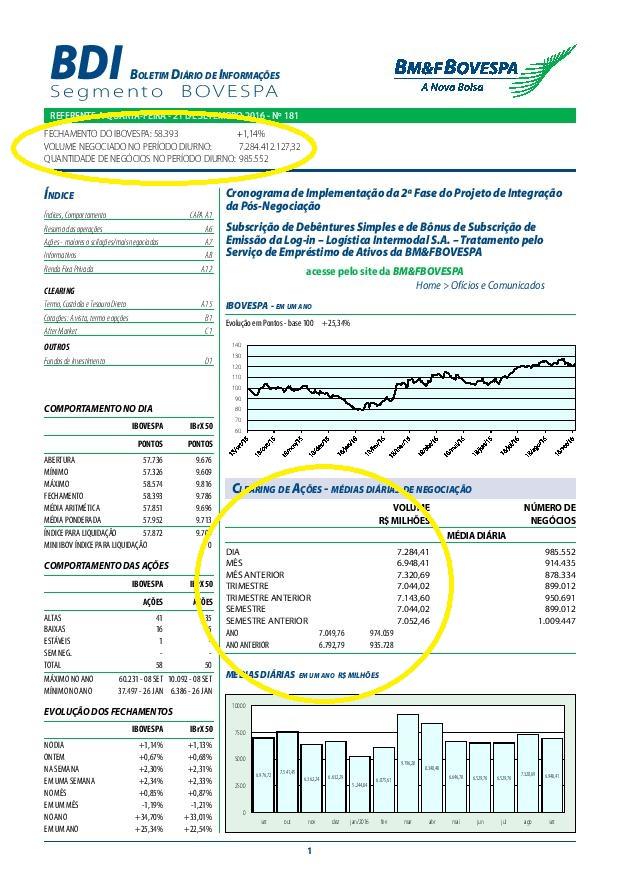 e-book-bdi-21-09-16-volume-financeiro