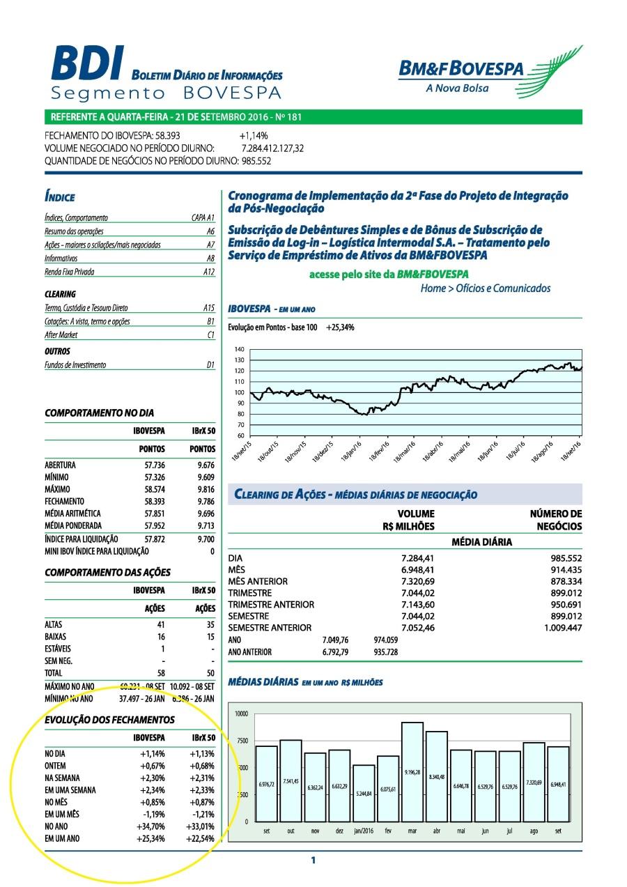 e-book-pacote-de-financas-bdi-2