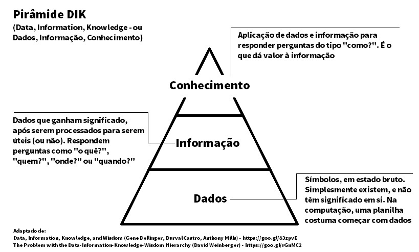e-book-piramide-dik